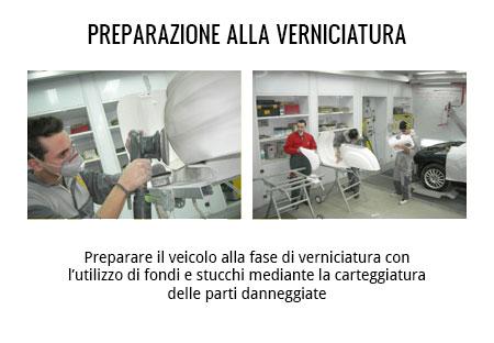 05-preparazione-alla-verniciatura